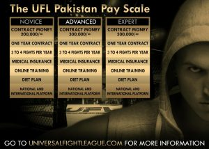 ufl pakistan pay scale